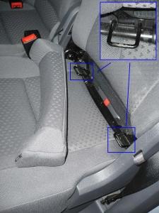 Situación de los anclajes ISOFIX en un vehículo